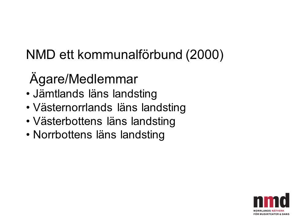 NMD ett kommunalförbund (2000) Ägare/Medlemmar