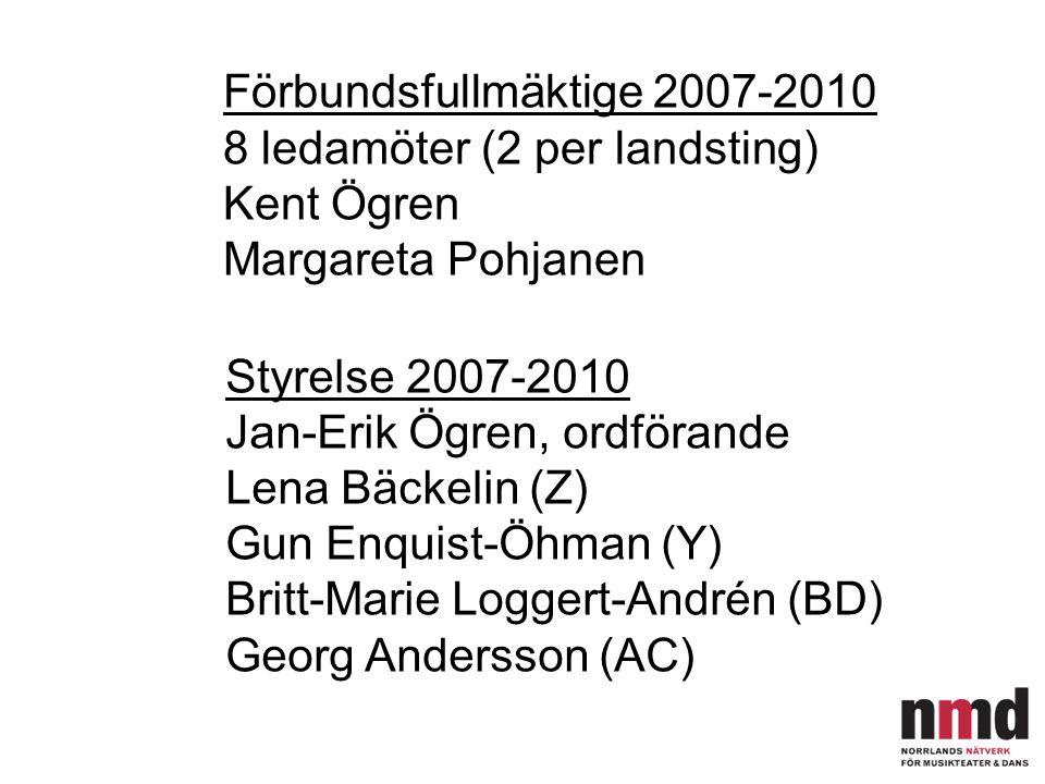 Förbundsfullmäktige 2007-2010