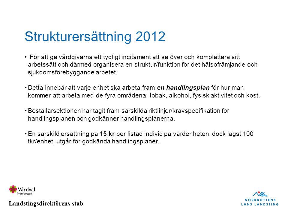 Strukturersättning 2012