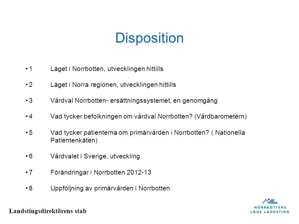 Disposition 1 Läget i Norrbotten, utvecklingen hittills