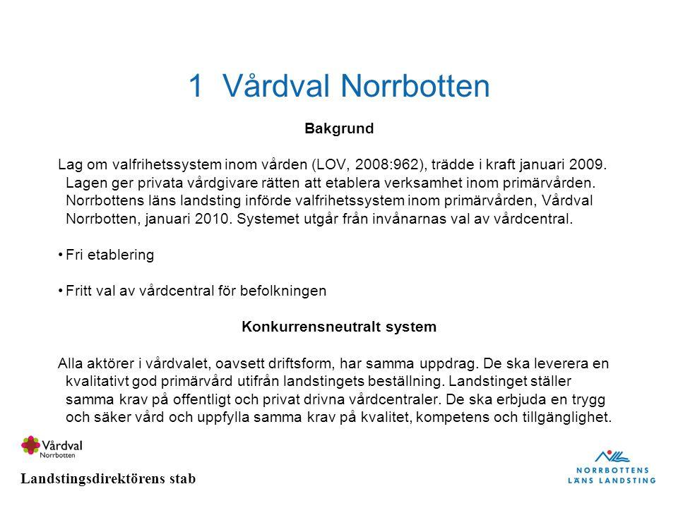 Konkurrensneutralt system