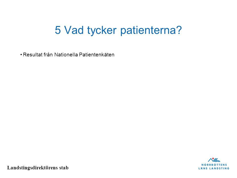 5 Vad tycker patienterna