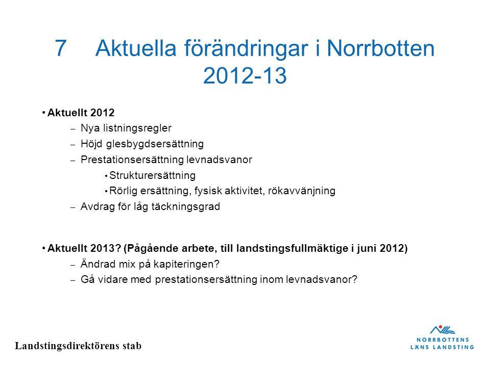 7 Aktuella förändringar i Norrbotten 2012-13