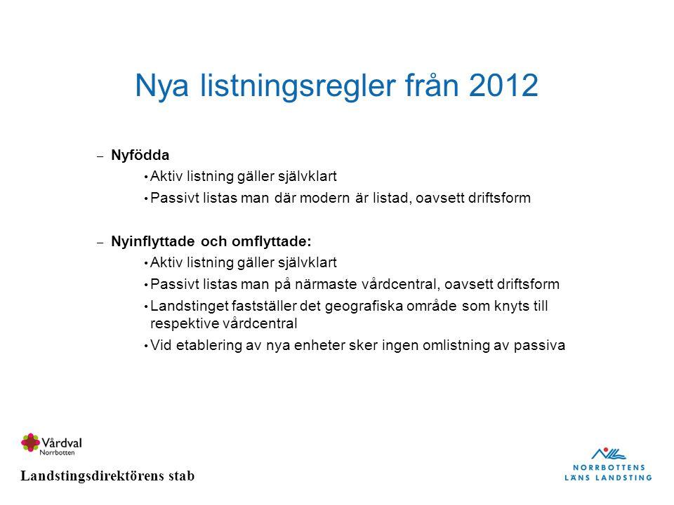 Nya listningsregler från 2012
