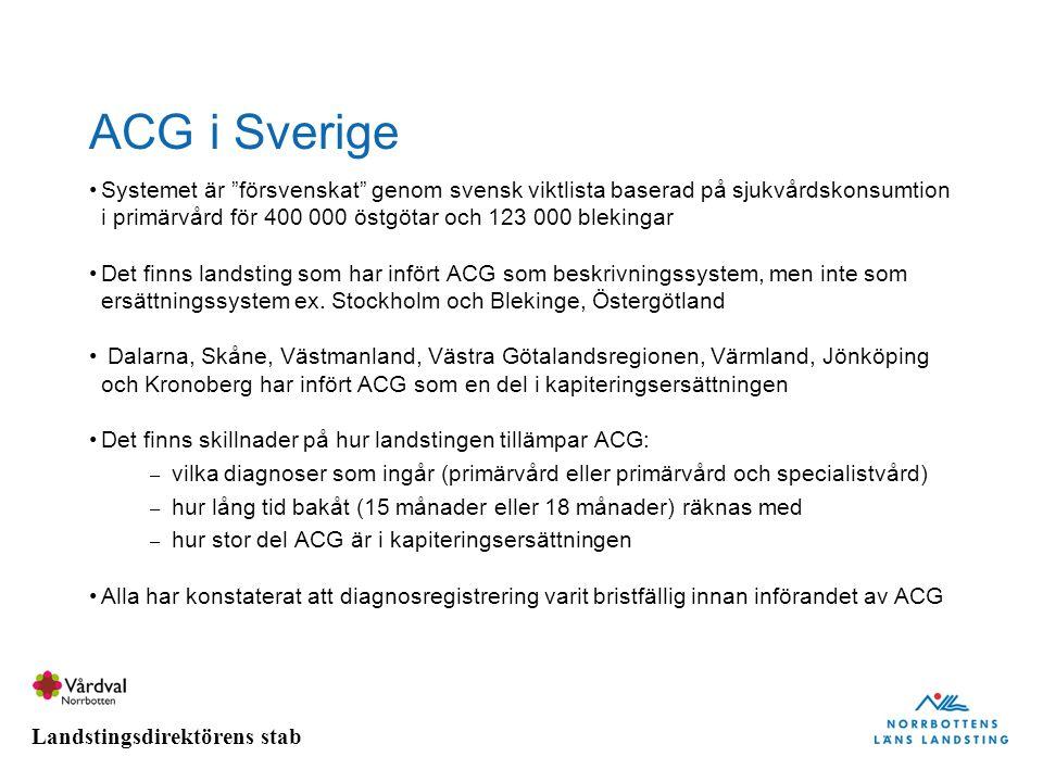 ACG i Sverige