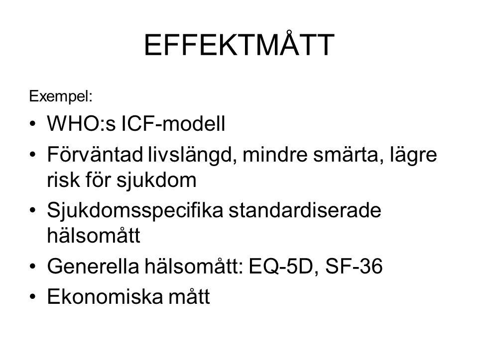 EFFEKTMÅTT WHO:s ICF-modell