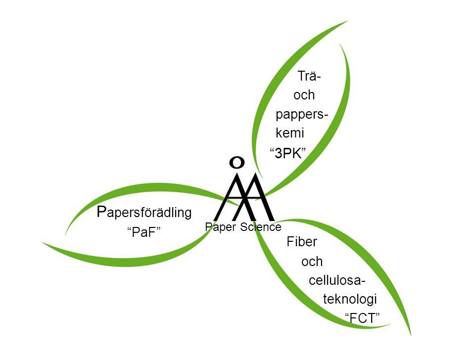 Papersförädling Fiber 3PK Trä- och pappers- kemi PaF och