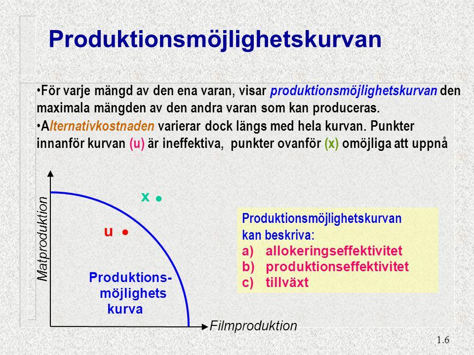 . . Allokering och tillväxt Land A: Hög konsumtionsgrad, låga