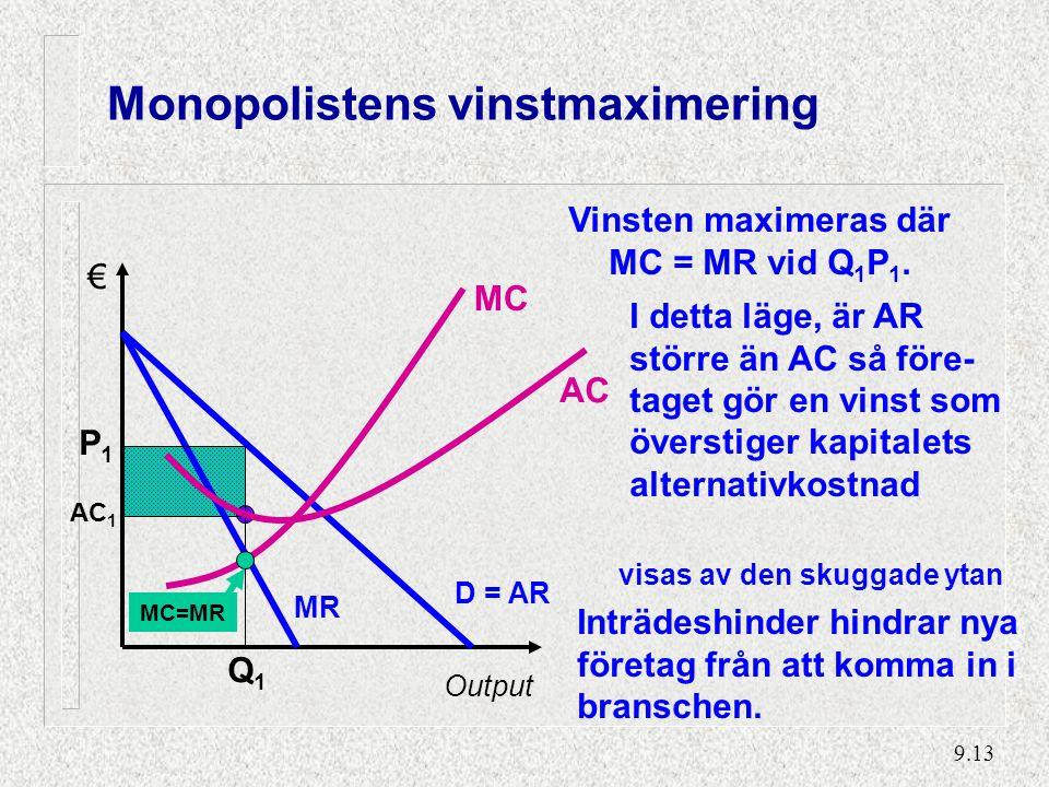 Monopol jämfört med fullständig konkurrens (1)
