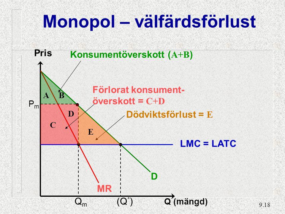 Ett naturligt monopol € P1 LMC LAC Q1