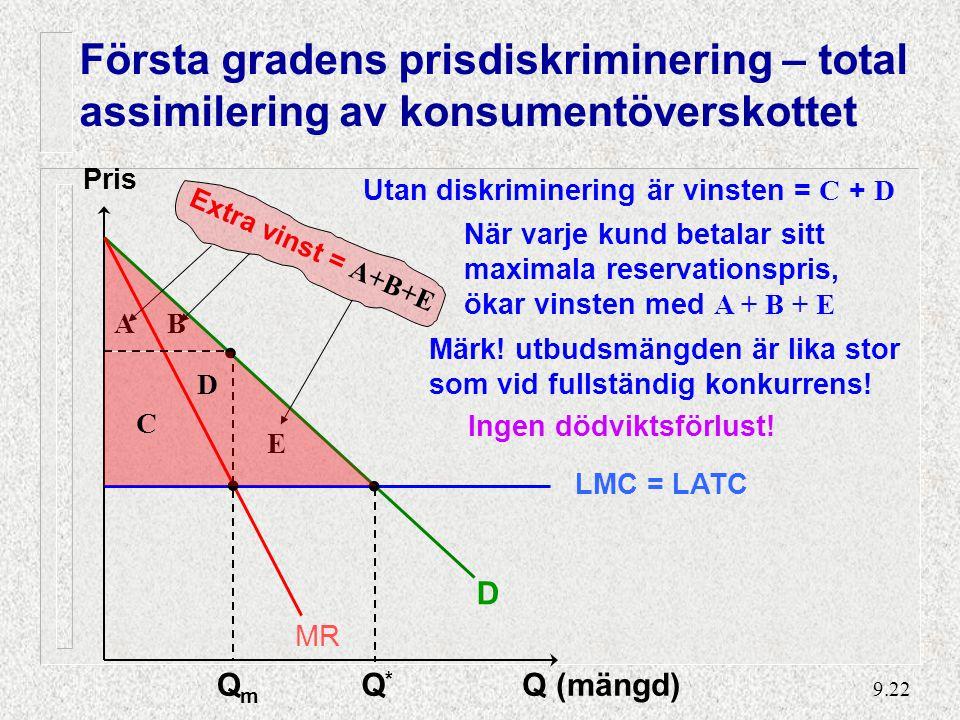 Andra gradens prisdiskriminering – partiell assimilering av konsumentöverskottet