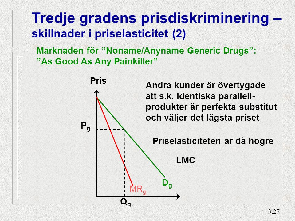 Tredje gradens prisdiskriminering – skillnader i priselasticitet (3)