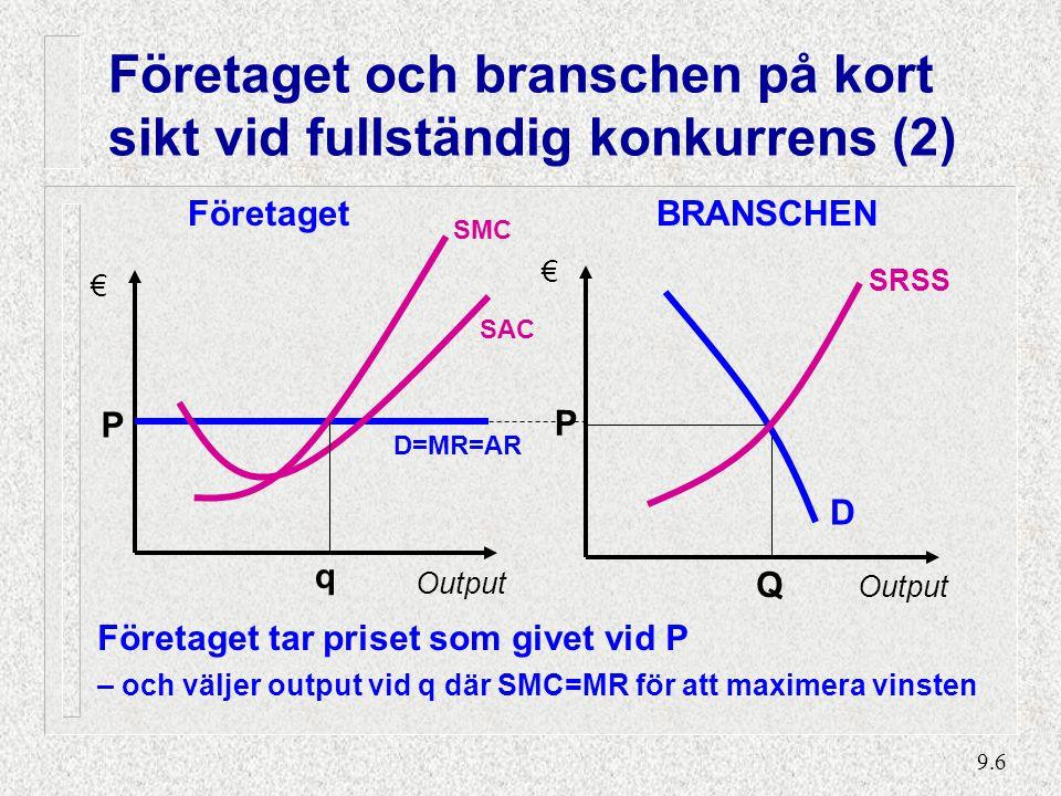 Företaget och branschen på kort sikt vid fullständig konkurrens (3)