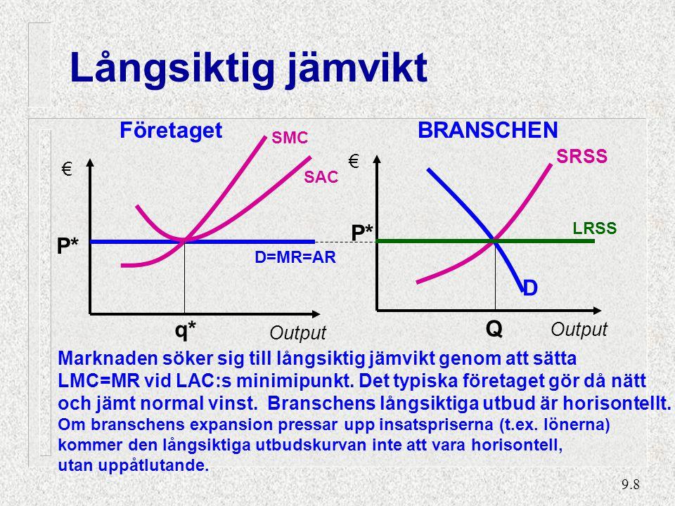 Anpassning till en ökning i marknadseftefrågan: på kort sikt