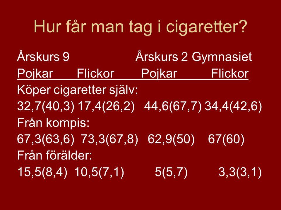 Hur får man tag i cigaretter