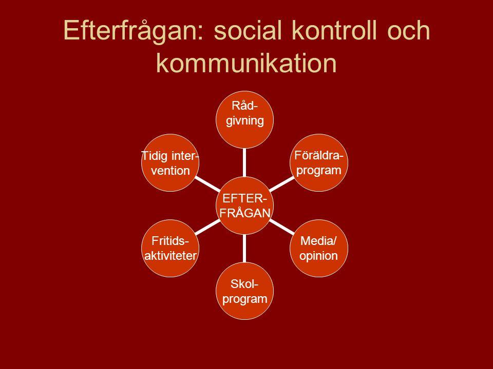 Efterfrågan: social kontroll och kommunikation