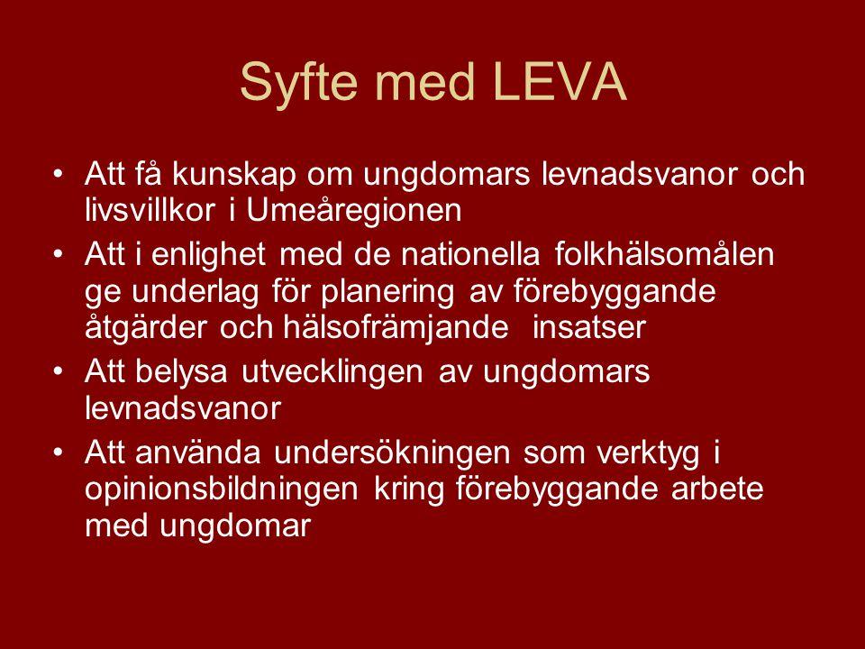 Syfte med LEVA Att få kunskap om ungdomars levnadsvanor och livsvillkor i Umeåregionen.
