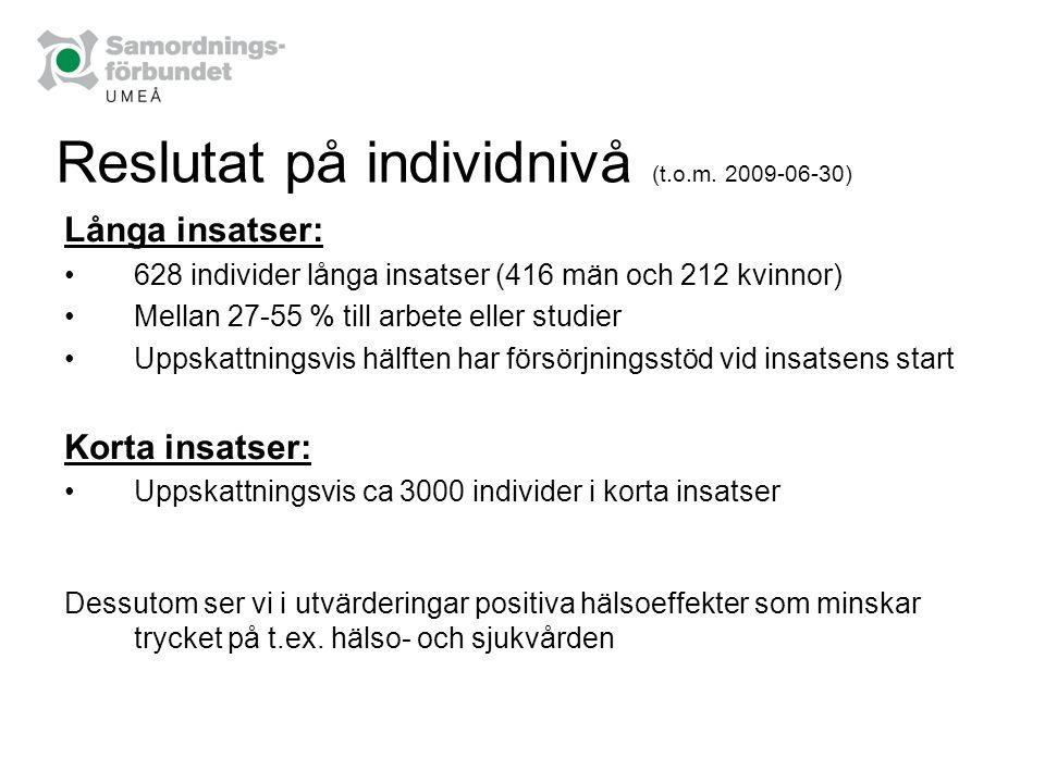 Reslutat på individnivå (t.o.m. 2009-06-30)