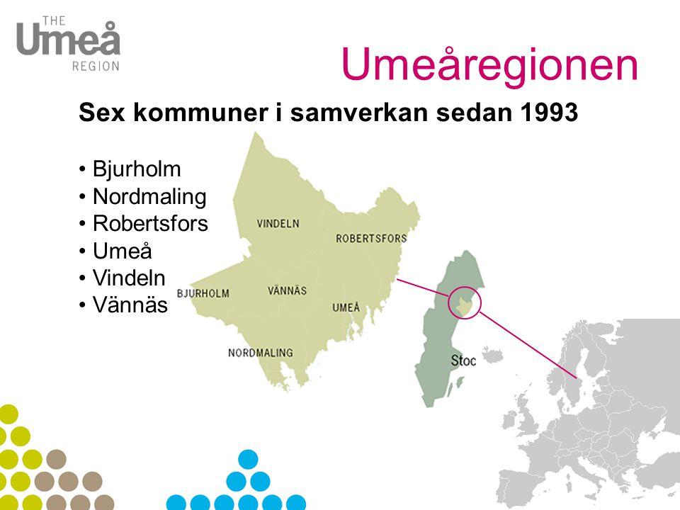 Umeåregionen Sex kommuner i samverkan sedan 1993 Bjurholm Nordmaling