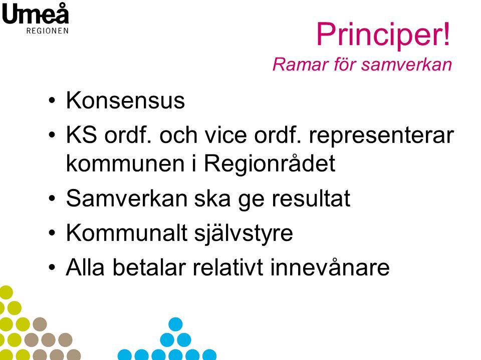 Principer! Ramar för samverkan