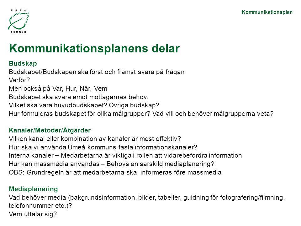 Kommunikationsplanens delar