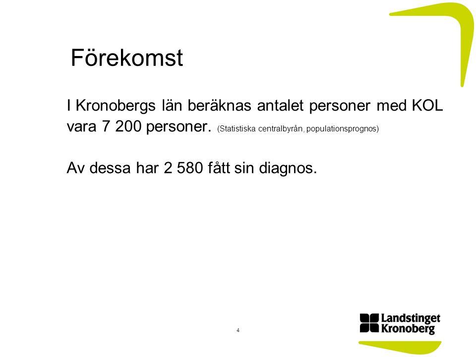 Förekomst I Kronobergs län beräknas antalet personer med KOL