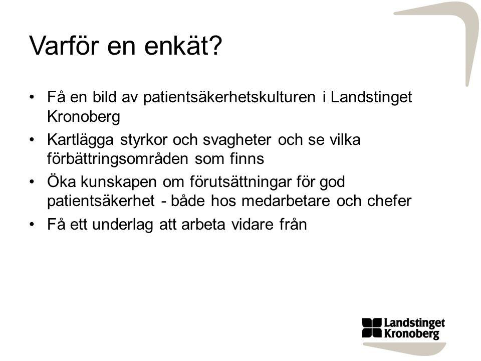 Varför en enkät Få en bild av patientsäkerhetskulturen i Landstinget Kronoberg.