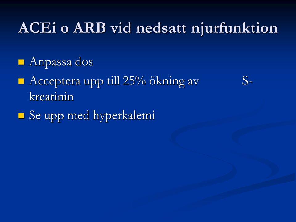 ACEi o ARB vid nedsatt njurfunktion