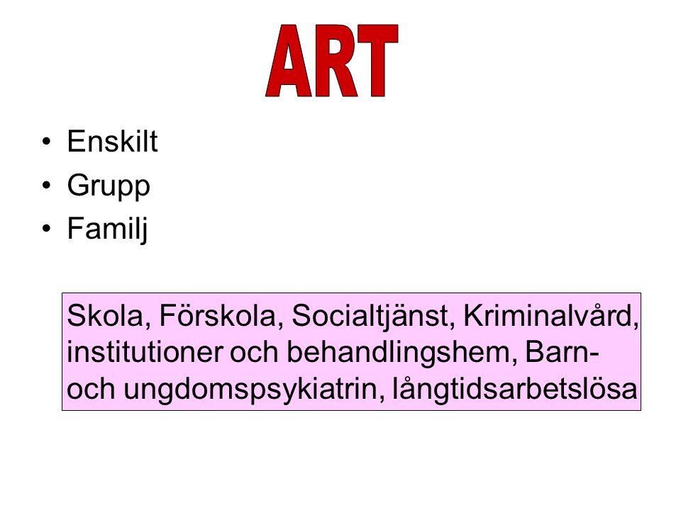 ART Enskilt Grupp Familj