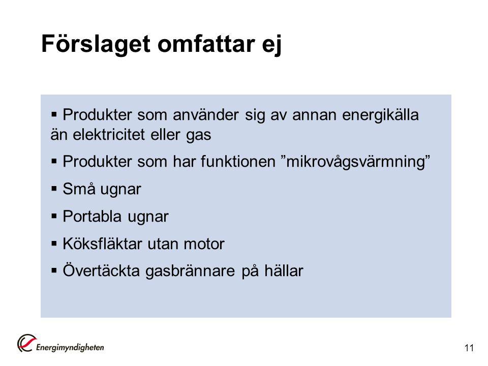 Förslaget omfattar ej Produkter som använder sig av annan energikälla än elektricitet eller gas. Produkter som har funktionen mikrovågsvärmning