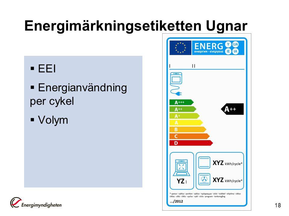 Energimärkningsetiketten Ugnar