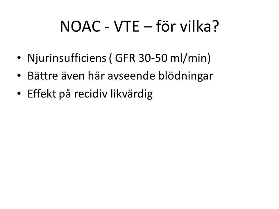 NOAC - VTE – för vilka Njurinsufficiens ( GFR 30-50 ml/min)