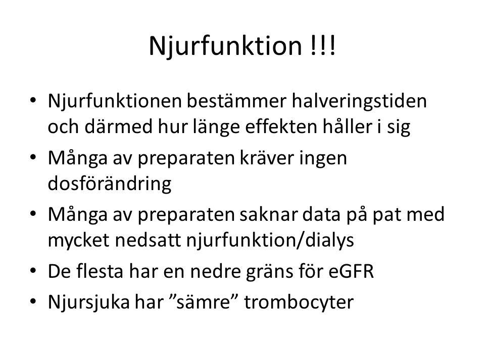 Njurfunktion !!! Njurfunktionen bestämmer halveringstiden och därmed hur länge effekten håller i sig.