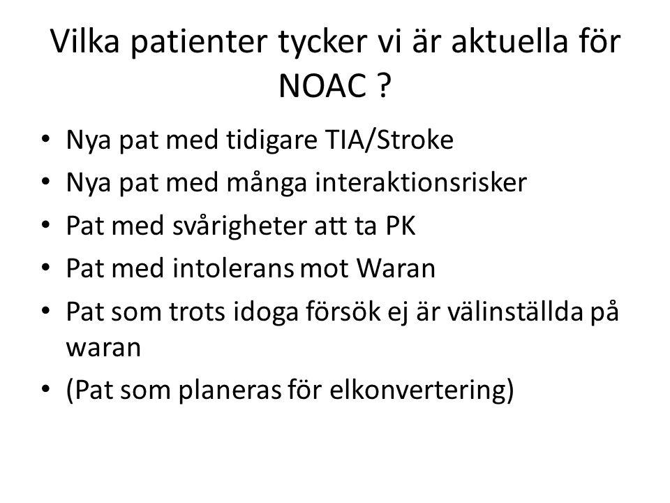 Vilka patienter tycker vi är aktuella för NOAC