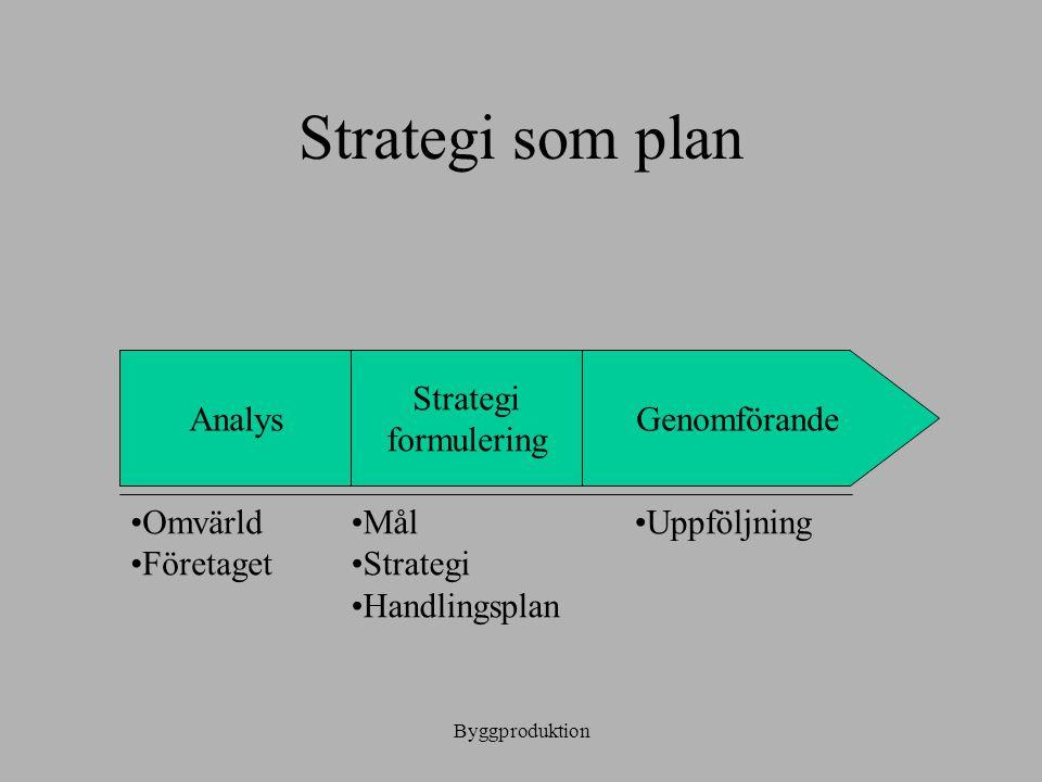 Strategi som plan Analys Strategi formulering Genomförande Omvärld