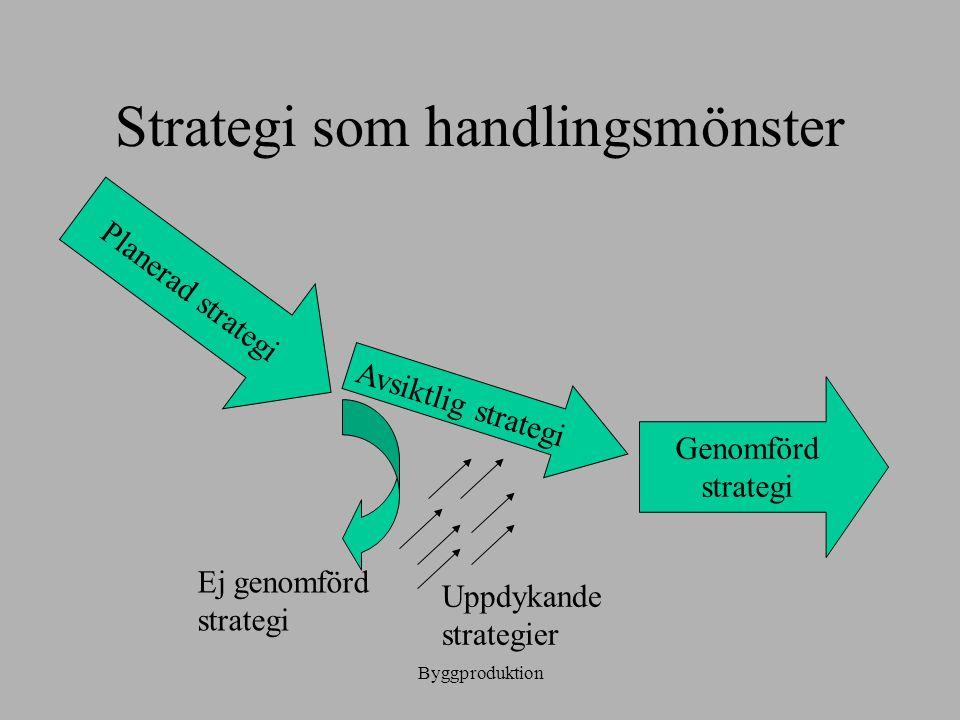 Strategi som handlingsmönster