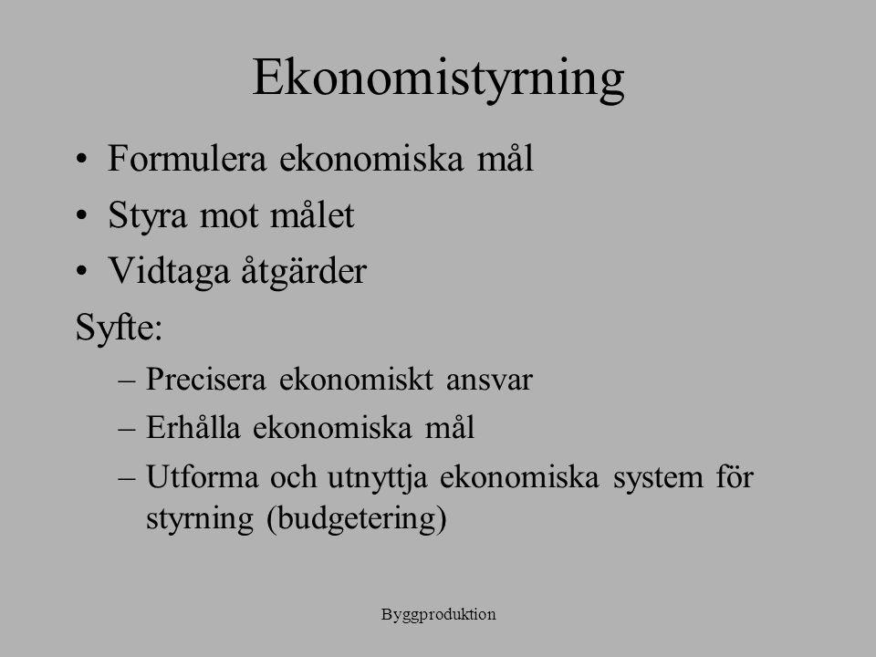 Ekonomistyrning Formulera ekonomiska mål Styra mot målet