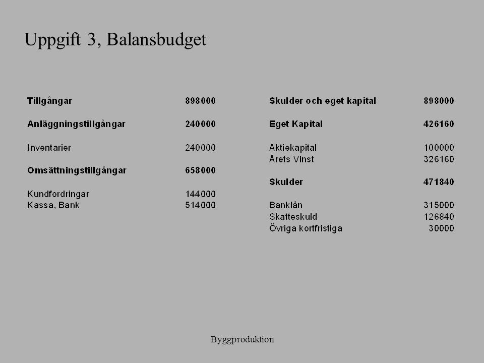 Uppgift 3, Balansbudget Byggproduktion