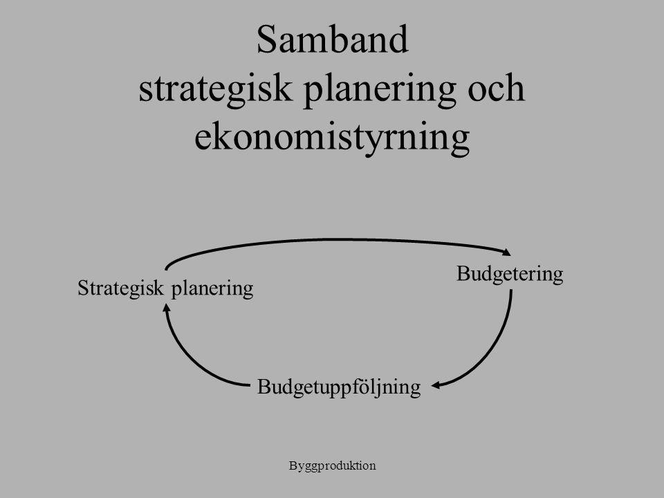 Samband strategisk planering och ekonomistyrning
