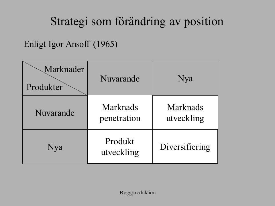 Strategi som förändring av position