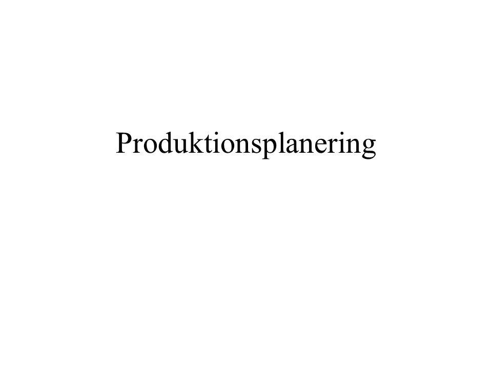 Produktionsplanering