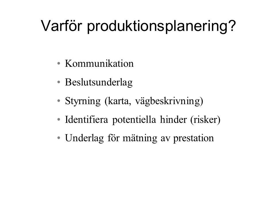 Varför produktionsplanering