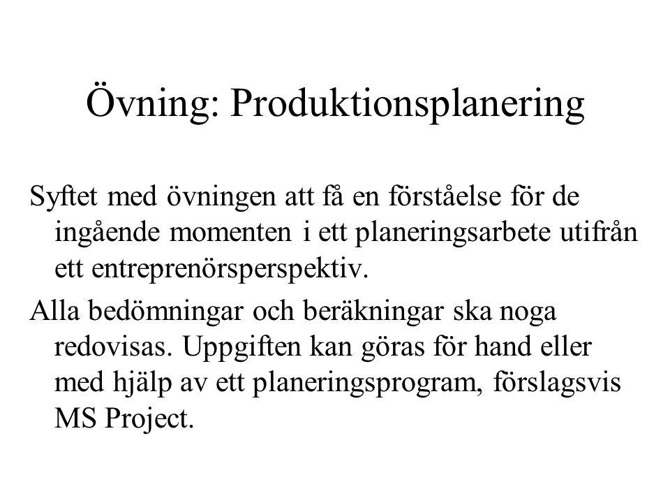 Övning: Produktionsplanering