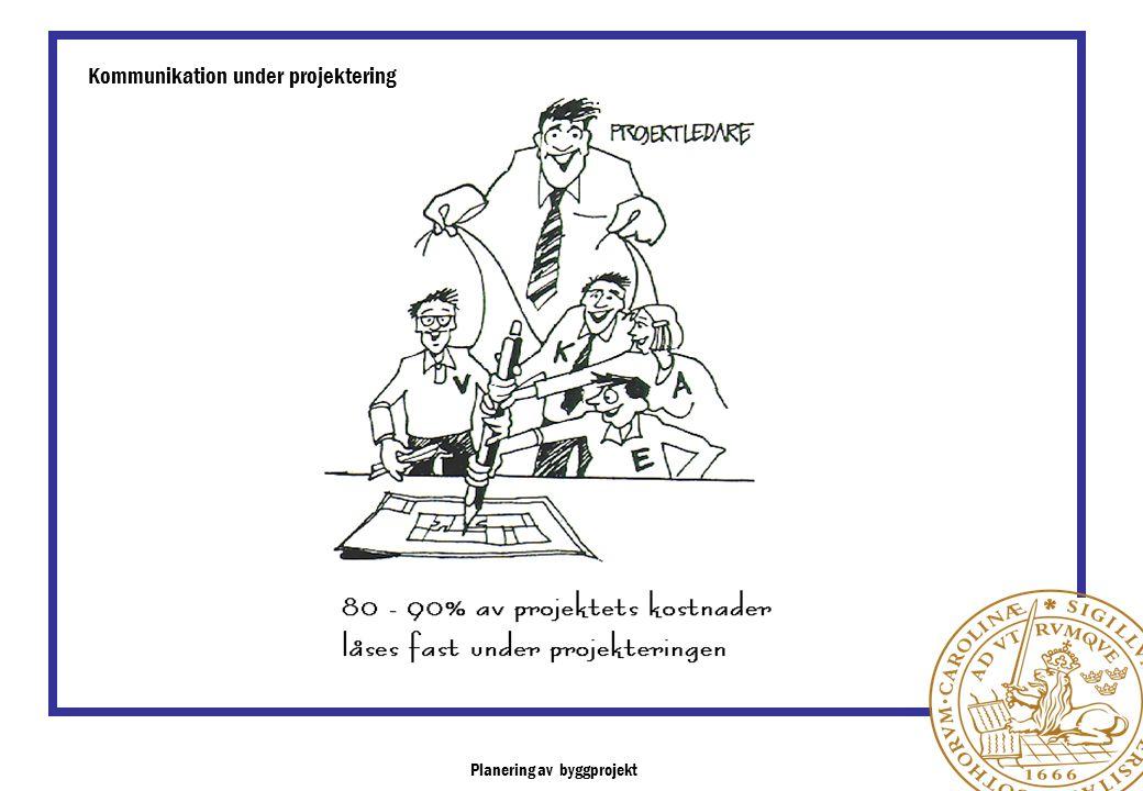 Kommunikation under projektering