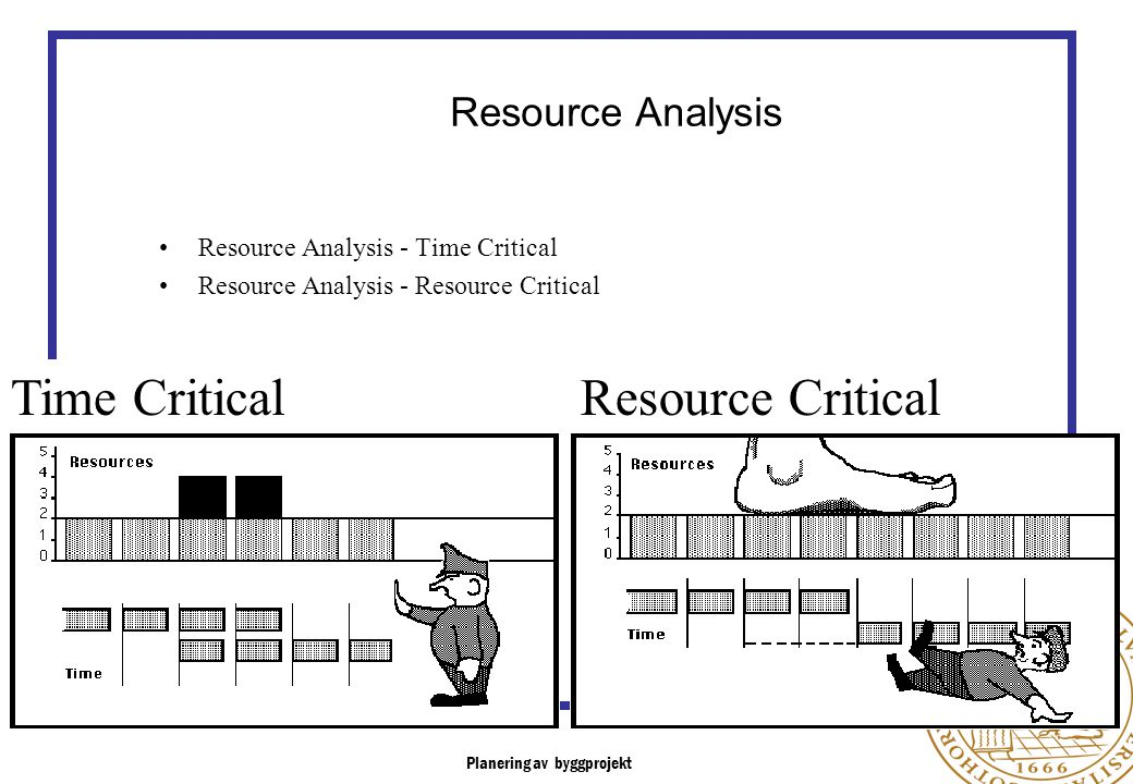 Time Critical Resource Critical Resource Analysis