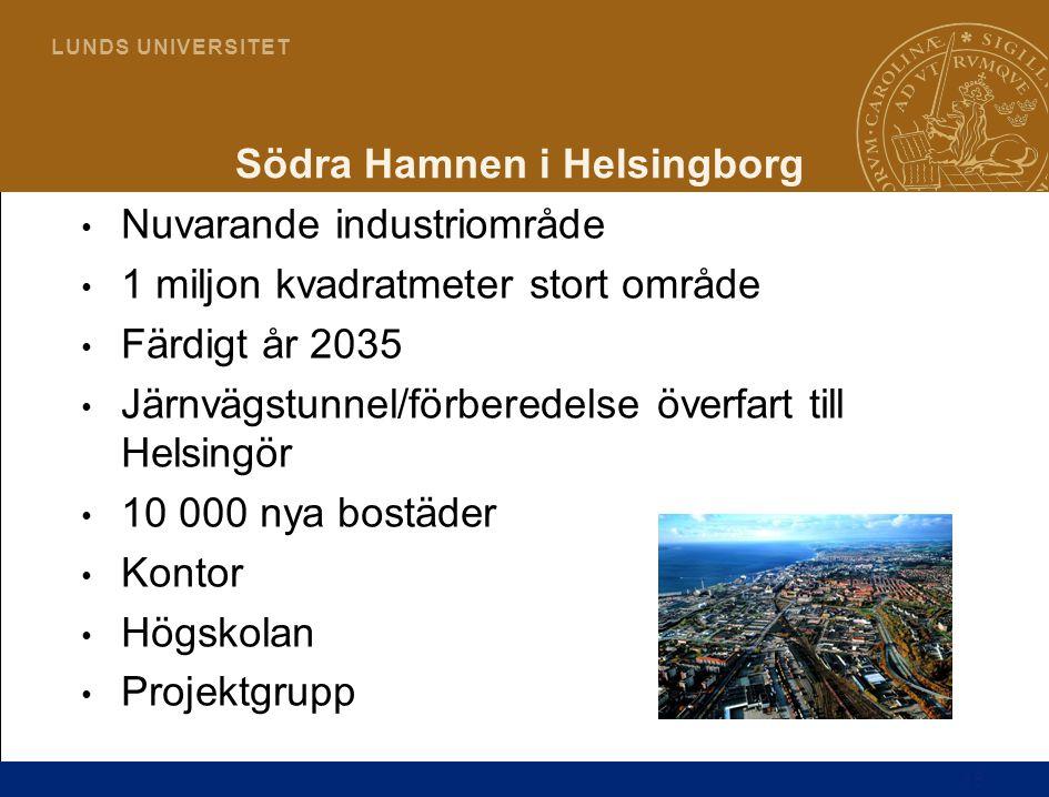 Södra Hamnen i Helsingborg
