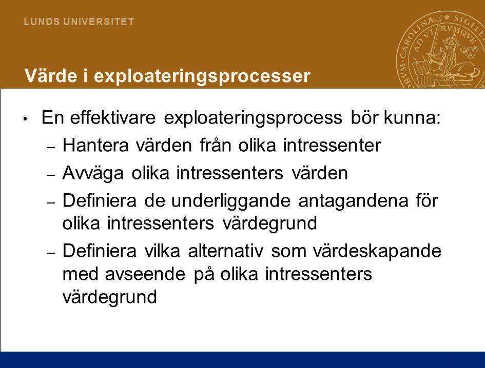 Värde i exploateringsprocesser