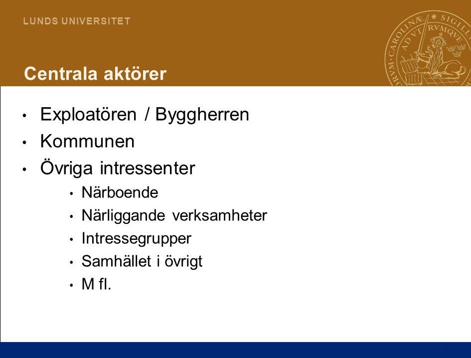Exploatören / Byggherren Kommunen Övriga intressenter