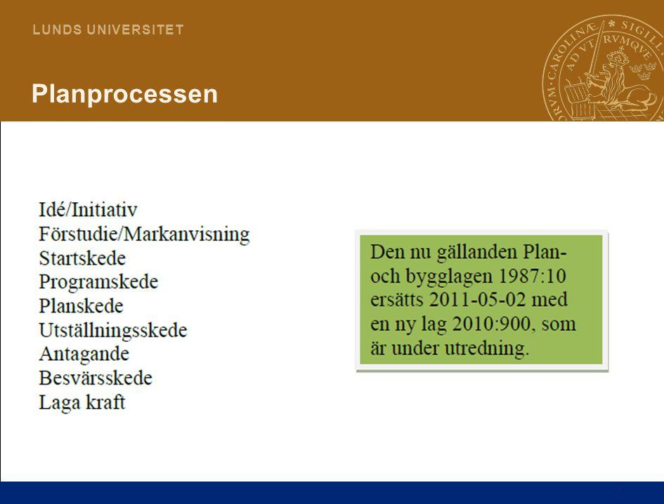 Planprocessen