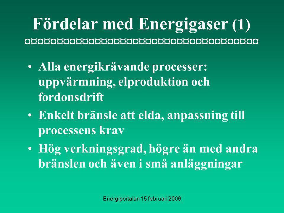Fördelar med Energigaser (1) ¤¤¤¤¤¤¤¤¤¤¤¤¤¤¤¤¤¤¤¤¤¤¤¤¤¤¤¤¤¤¤¤¤¤¤¤¤